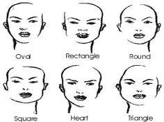 Hair Style Face Shape